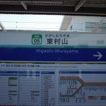 東村山市はキャッシングのプロミスなど各金融業者店舗が多く積極的